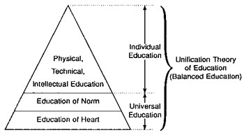 huxley plato comparison on education The allegory of the cave, or plato's cave, was presented by the greek philosopher plato in his work republic (514a–520a) to compare the effect of education.